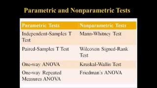Parametric and Nonparametric Statistical Tests