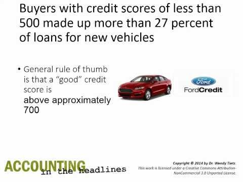 When does Ford Credit recognize bad debt expense associated with a new carloan?