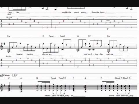 Piano piano tabs nothing else matters : how to play nothing else matters on guitar - YouTube