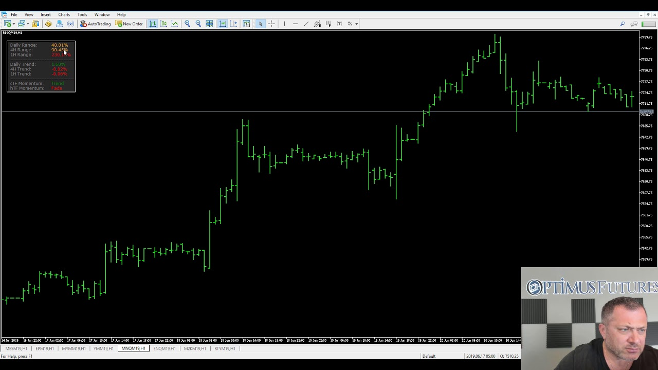 Mtf Volatility Indicator For Mt4 And Mt5 Should You Change Your