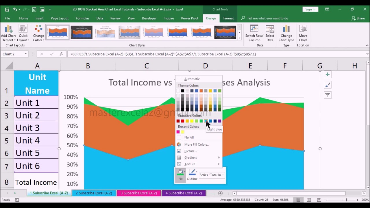 How to create total income vs expenses analysis using  stacked area chart in ms excel also rh youtube