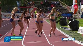 Cover images 4x400 Relay Women Final B - European Athletics Team Championships First League Vasaa 2017