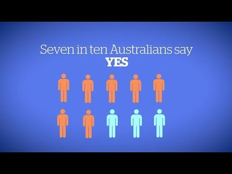 Same-sex marriage by the numbers: 7 in 10 to vote YES