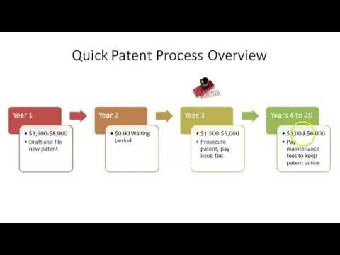 Patent Office Actions part 1 of 2