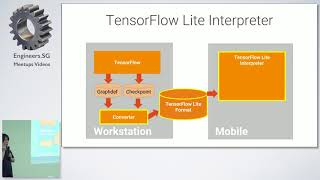 Android meets TensorFlow - PyData Singapore
