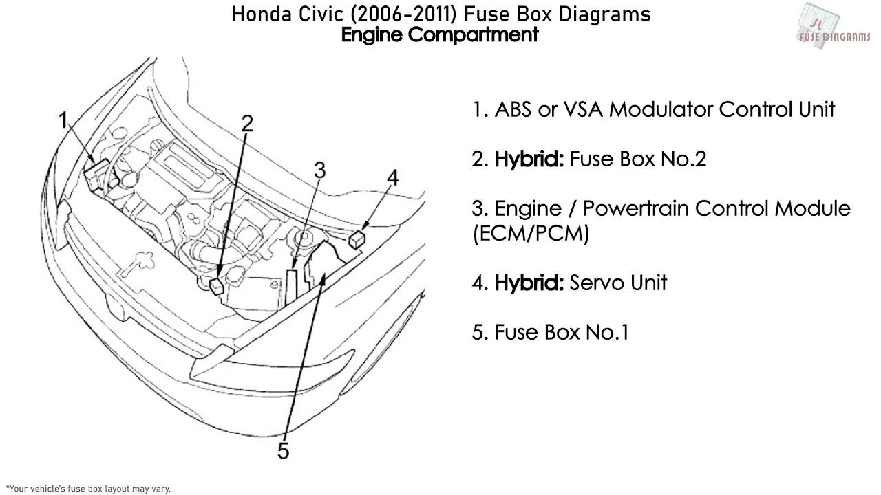 Honda Civic 2006 2011 Fuse Box Diagrams Youtube