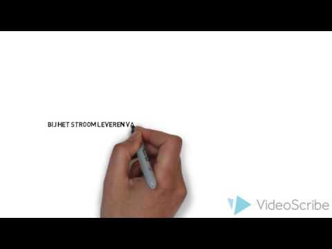 Opladen batterij of elektrolyse