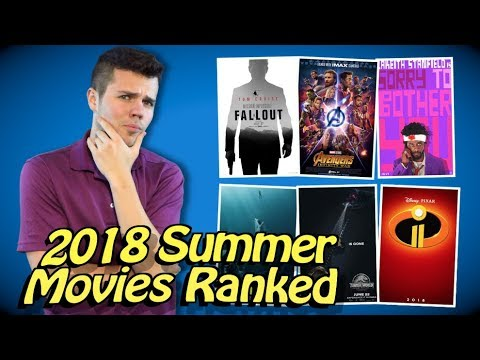 2018 Summer Movies Ranked (Includes all 28 I saw) Mp3