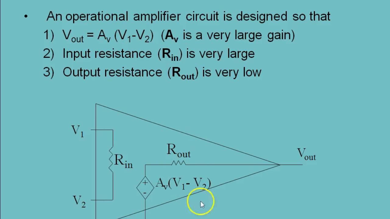 block diagram of op amp