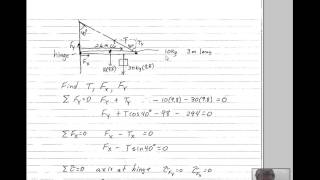 static equilibrium problem beam attached to wall supported by cable