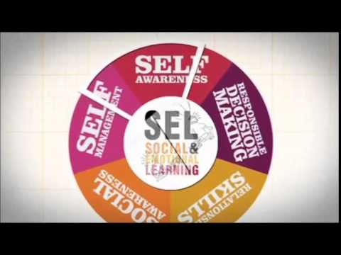 Building Sel Skills Through Formative >> Social And Emotional Learning Skills