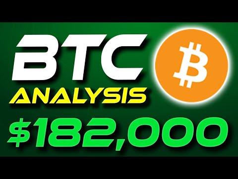 Bitcoin Analysis Shows BTC Bottom? | Bitcoin Could Reach $182,000 | Bitcoin News Today