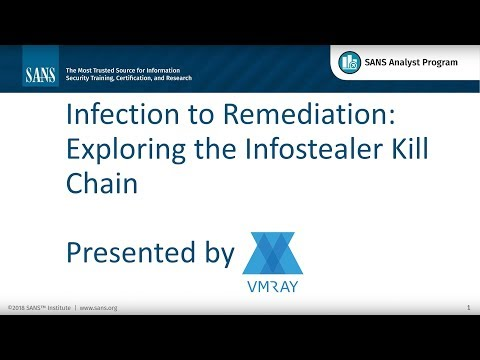 SANS Webcast] Infection to Remediation: Exploring the