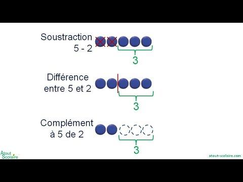 0152 CP Soustraction, différence et complément jusqu'à 10