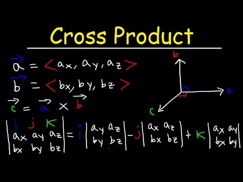 Cross Product of Two Vectors Explained, Physics, Dot Product, Matrices & Determinant Formula, Exampl