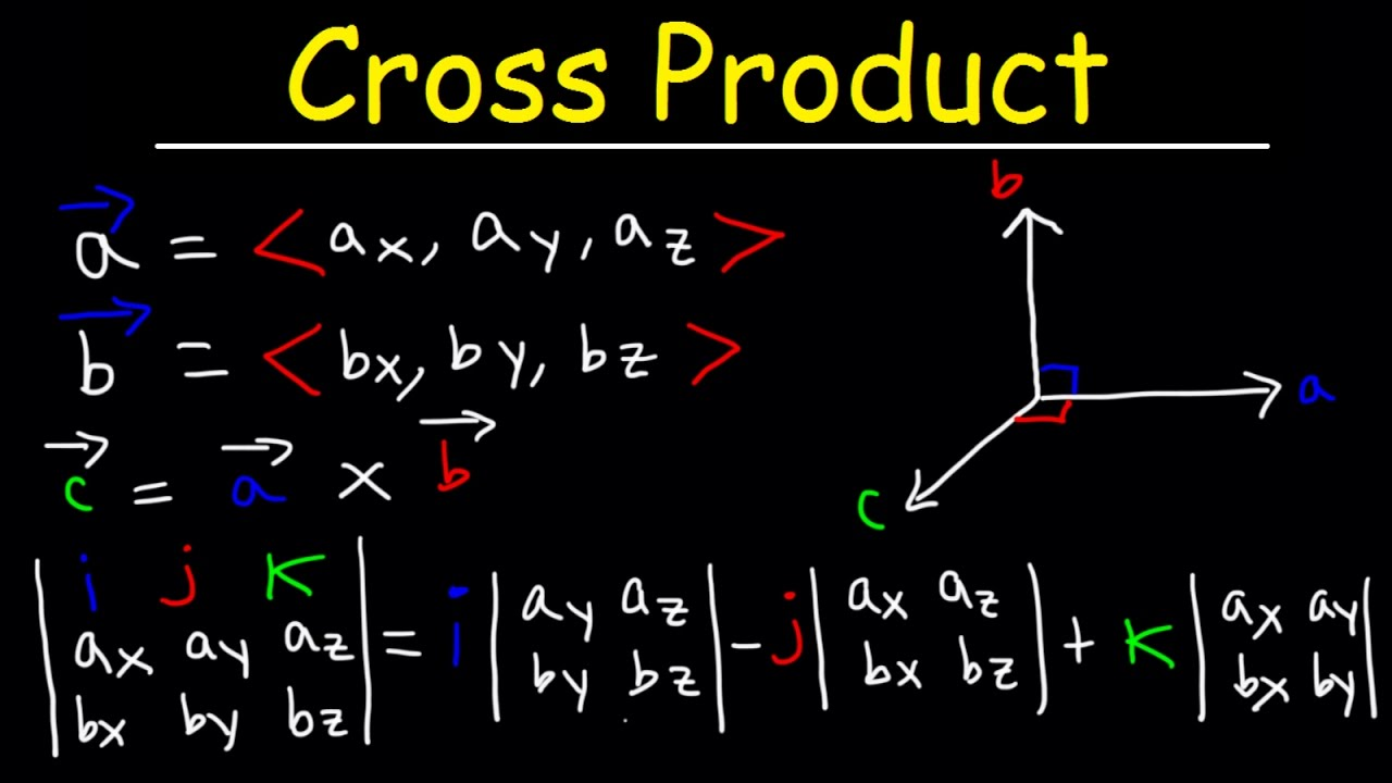 Cross Product Of Two Vectors Explained Youtube