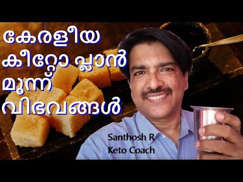 Kerala Keto diet meal plan| Malayalam Keto | കേരളീയ കീറ്റോ പ്ലാൻ മൂന്ന് വിഭവങ്ങൾ