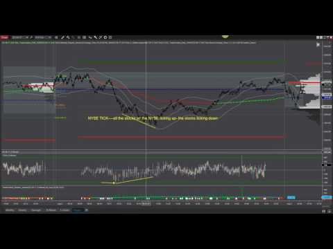 How to make money daytrading futures 8 3 2017