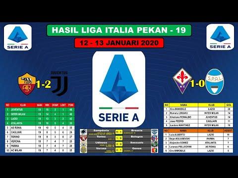 Hasil Liga Italia Semalam ~ Hasil AS Roma VS Juventus Liga Italia 2019/2020 Tadi Malam