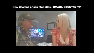 New Zealand has more PRISONS per POPULATION than anywhere else in the world & profit/ANNUM $1T USD