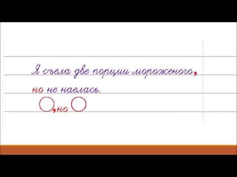"""12.05.2020 Русский язык """"Запятая между однородными членами предложения"""""""