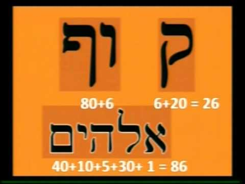 Monday June 4, 2012:  The Hebrew Letter Qoof