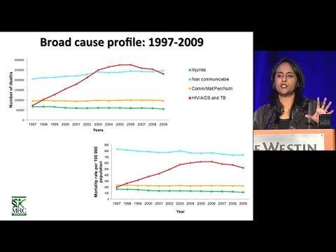 Global and national burden of disease