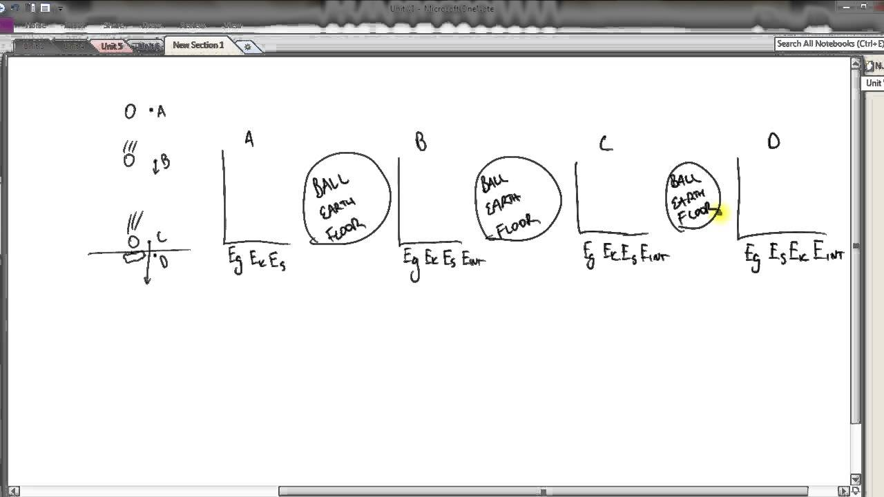 maxresdefault u7 lol (energy) diagrams youtube