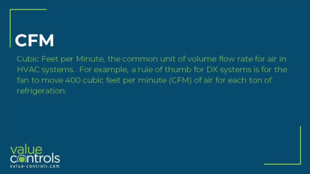 cubic feet per minute cfm value controls glossary of hvac terms rh youtube com  cfmeu terms and conditions