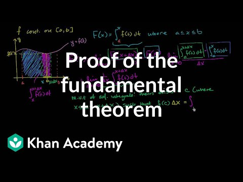 Proof of fundamental theorem of calculus | AP Calculus AB | Khan Academy
