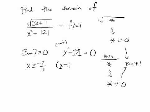 Solving for the domain of a function