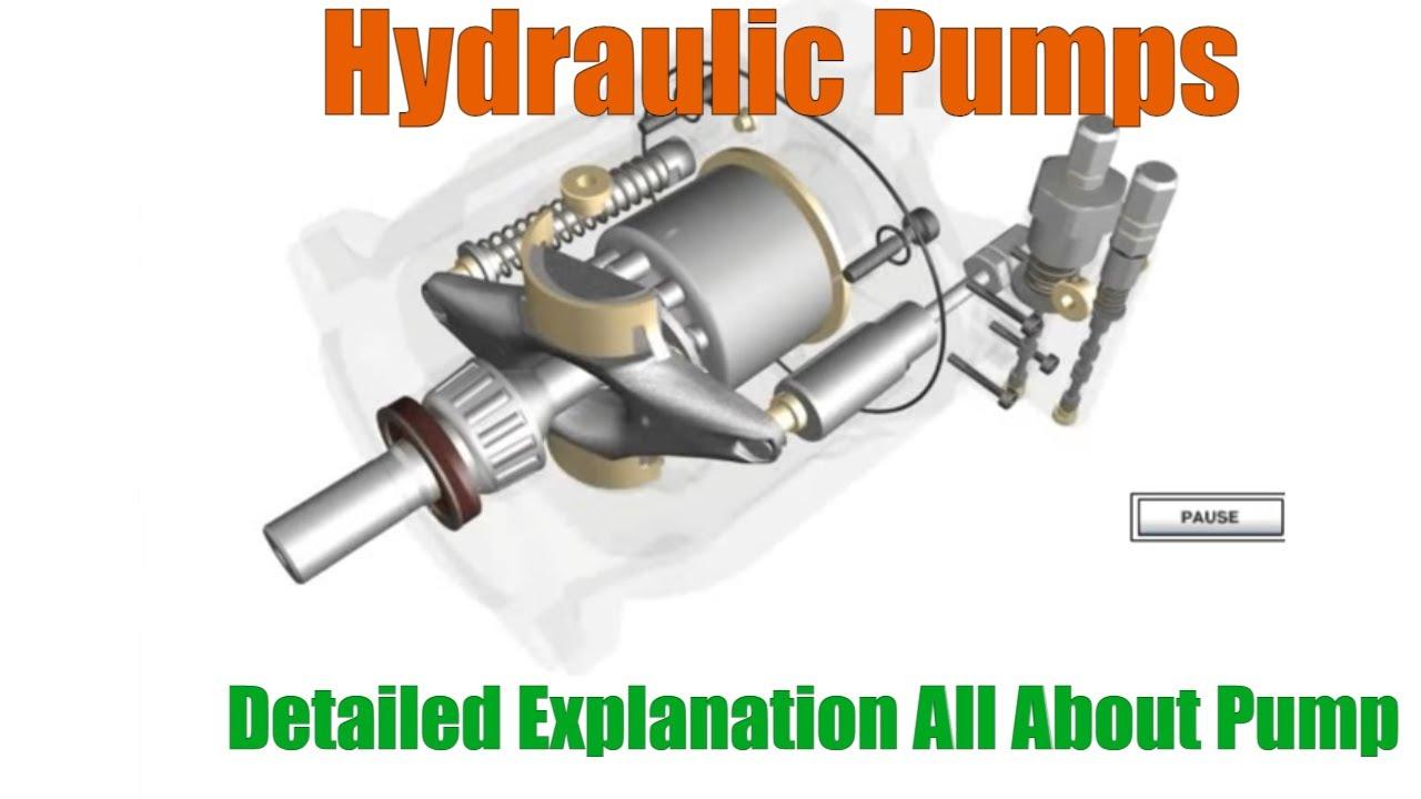 Hydraulic Basics - 05