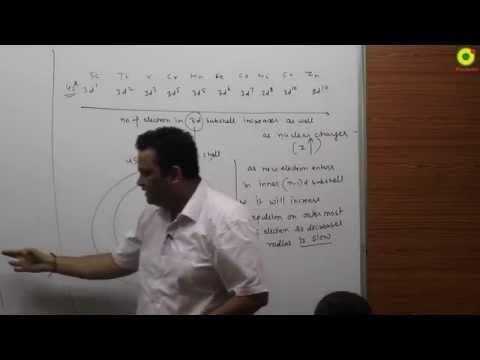 PERIODIC TABLE | NV SIR ( B.Tech. IIT Delhi)  | IIT JEE MAIN + ADVANCED | AIPMT | CHEMISTRY