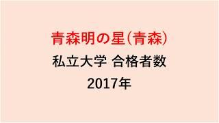青森明の星高校 大学合格者数 2017~2014年【グラフでわかる】