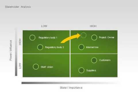Stakeholder Analysis Chart - Youtube