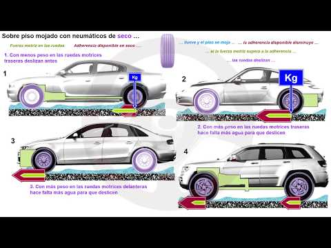 Pavimento deslizante, que es mejor ¿neumáticos de invierno, M+S o 4x4? (3/6)