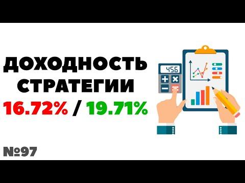 📈Миллион с нуля №97: +16.72%|+19.71%. Сколько денег приносит стратегия?
