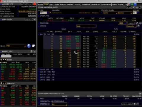 Trading Options as a Business - Buy and Sell Options