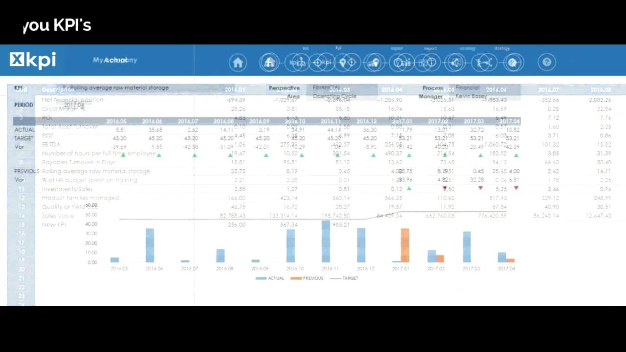 XKPI Free KPI Excel Dashboard YouTube - Free kpi dashboard