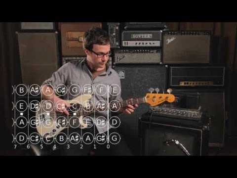 how-to-play-f-sharp-/-g-flat-|-bass-guitar