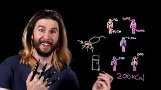 If Gambit Exploded a Person   Because Science Live