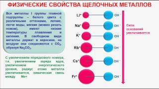 № 286. Неорганическая химия. Тема 34. Щелочные металлы. Часть 2. Свойства щелочей щелочных металлов
