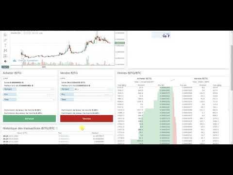 Crex24 – Crypto exchange simple et en Français