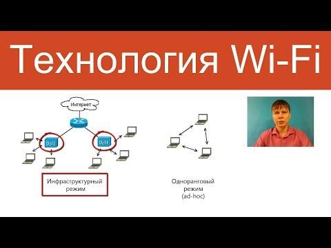 "Wi-Fi | Курс ""Компьютерные сети"""