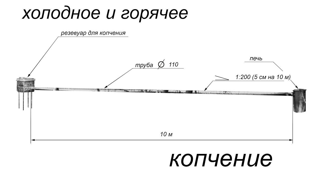 Схема коптильни холодного копчения фото 634