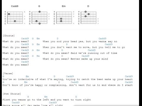 Mean Chords Gallery Chord Guitar Finger Position