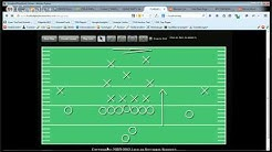 Bitcoin Bowl - Football 101 How to score, Field Goal, Extra Points, Punts