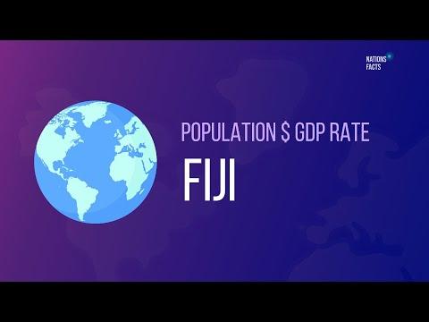 FIJI Population $ GDP Rate 💰 GDP Growth ▪ FIJI GDP Stats