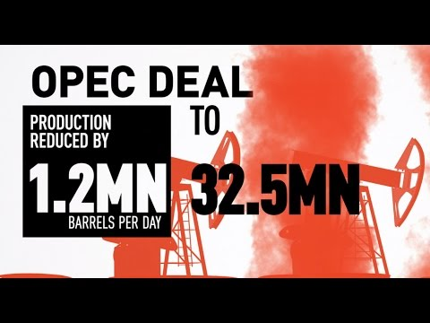 Historic deal: Non-OPEC countries agree to cut oil production by 558,000 barrels per day