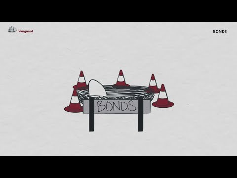 What Is A Bond | Vanguard Adviser And Client Education Centre